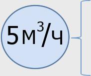 Расчет максимального часового расхода газа