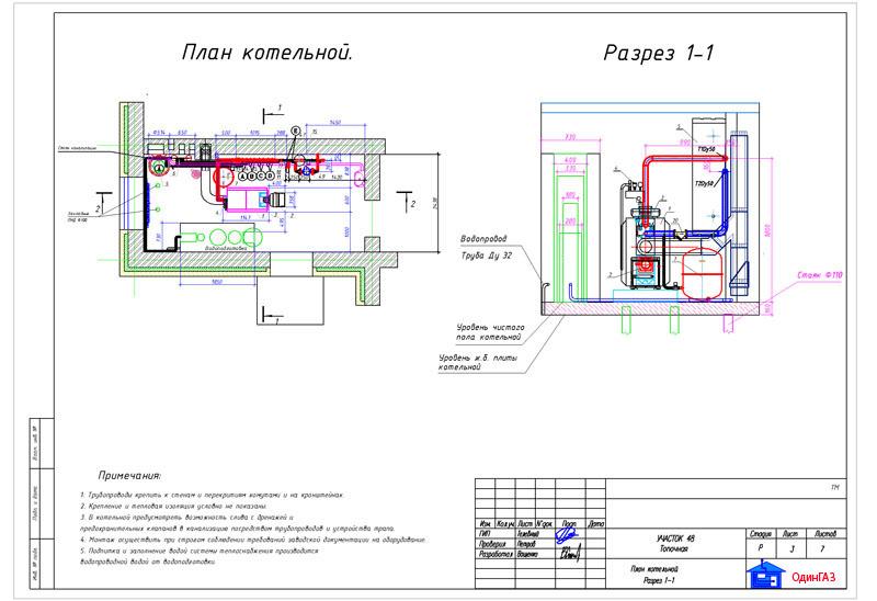 какая должна быть стена в котельной в индивидуальном жилом доме при газификации