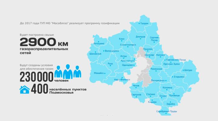 Газификация Московской области продолжается