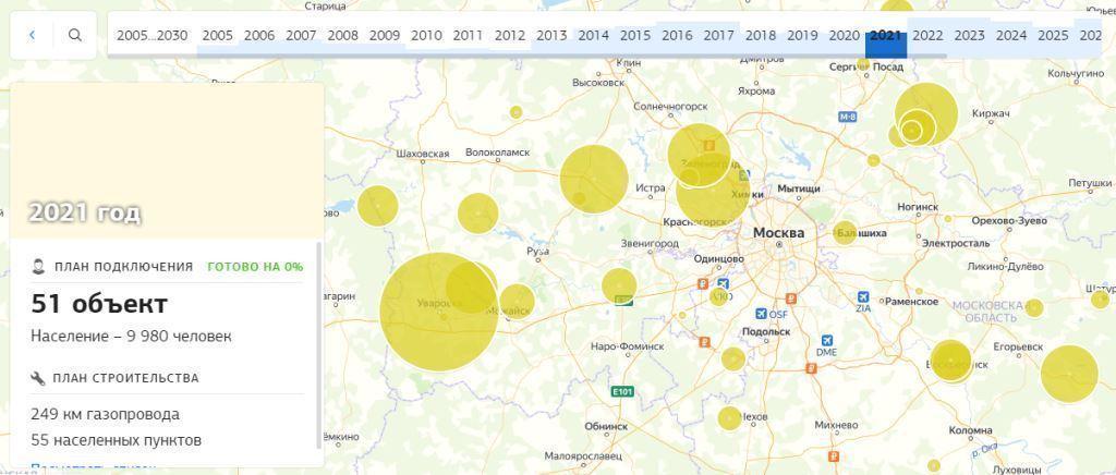 Схема газификации Московской области на 2021 год
